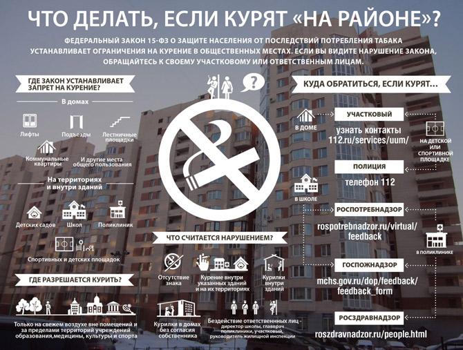 Курение в многоквартирных домах