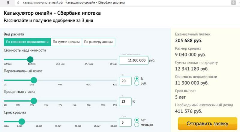 Онлайн-калькулятор Сбербанка