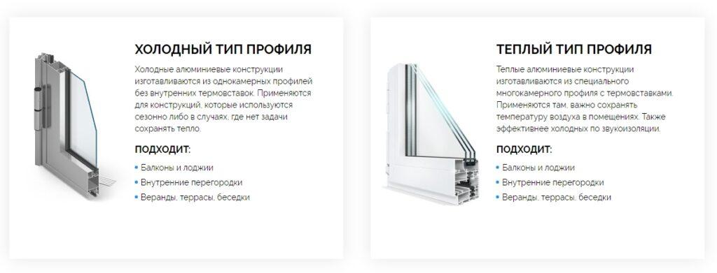Инновационные окна из алюминиевого профиля